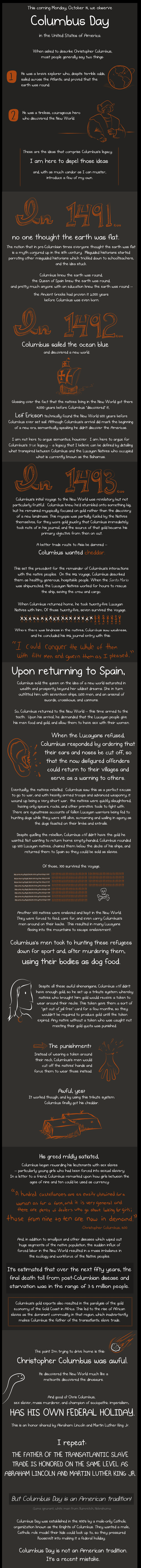Christopher Columbus Day Infographic