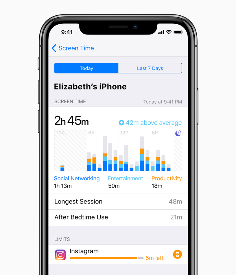 Apple Screen Time App Screenshot